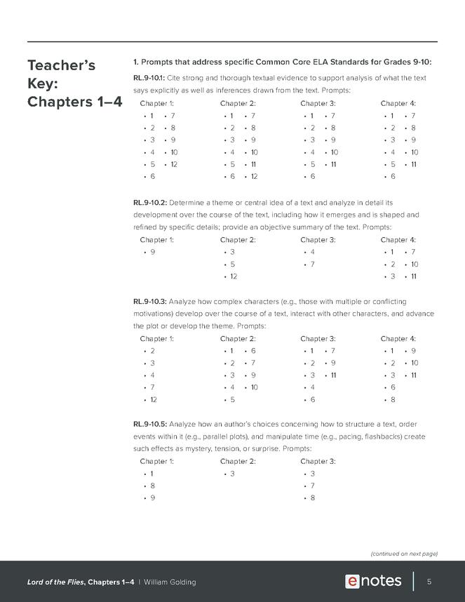 Sample essay topics pdf