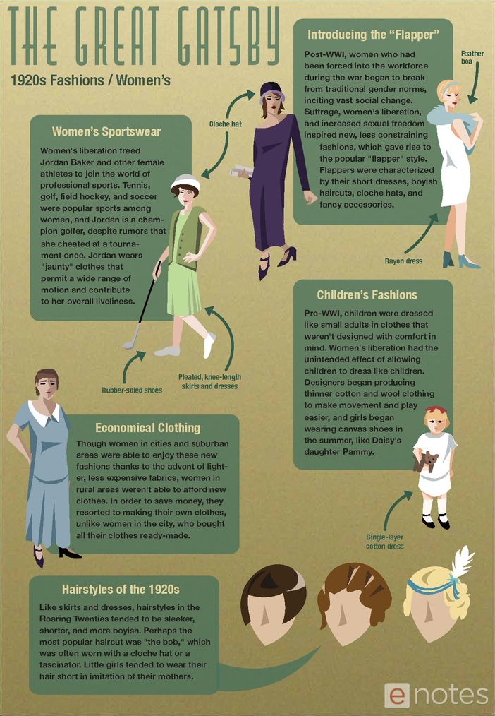 the great gatsby enotes premium jazz age infographics preview image 1