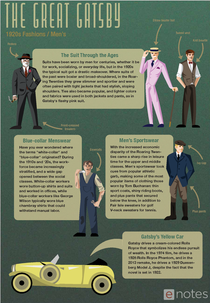 the great gatsby enotes premium jazz age infographics preview image 2