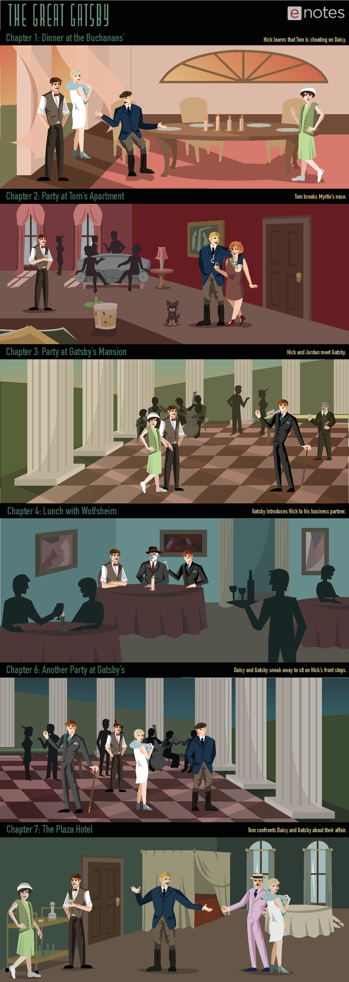 the great gatsby enotes premium jazz age infographics preview image 3