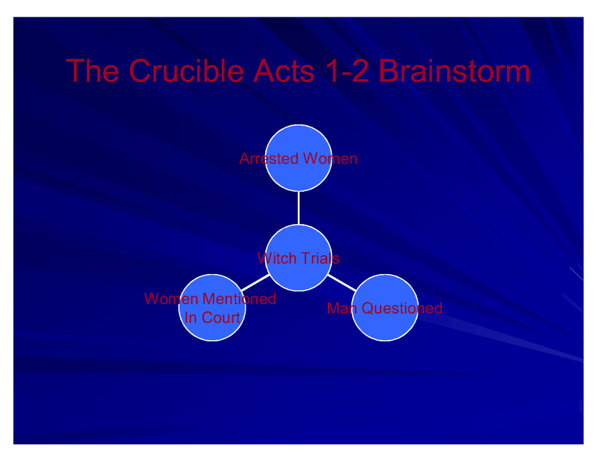 the crucible acts i-ii preview image 3