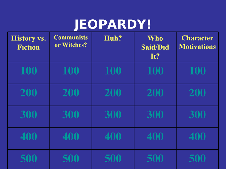 jeopardy game for the crucible preview image 1