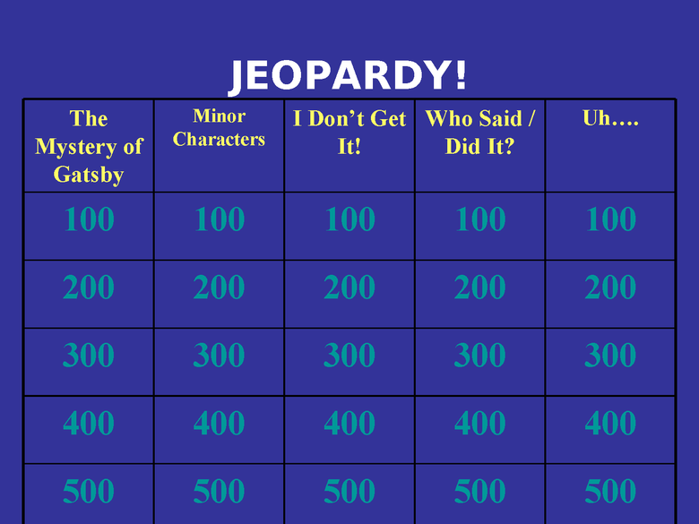 the great gatsby jeopardy game preview image 1