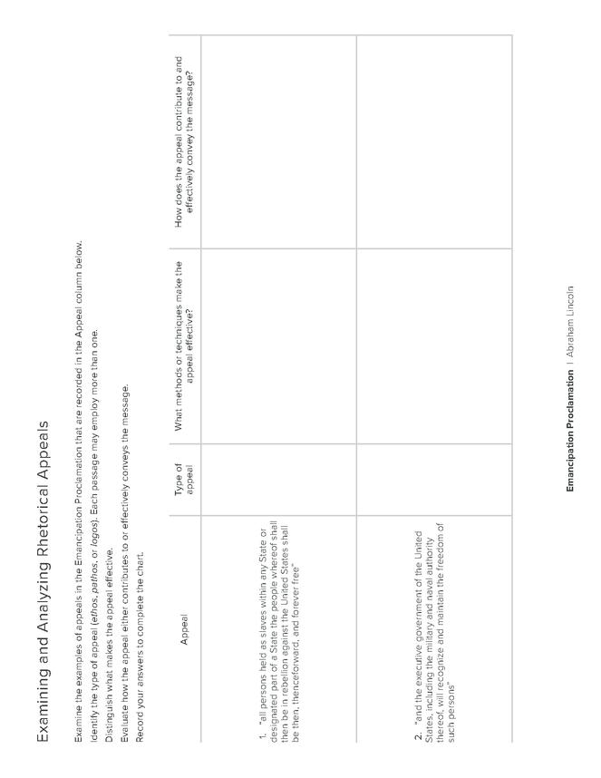 emancipation proclamation rhetorical analysis activity preview image 6
